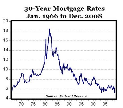 mortgage_rate_chart.jpg